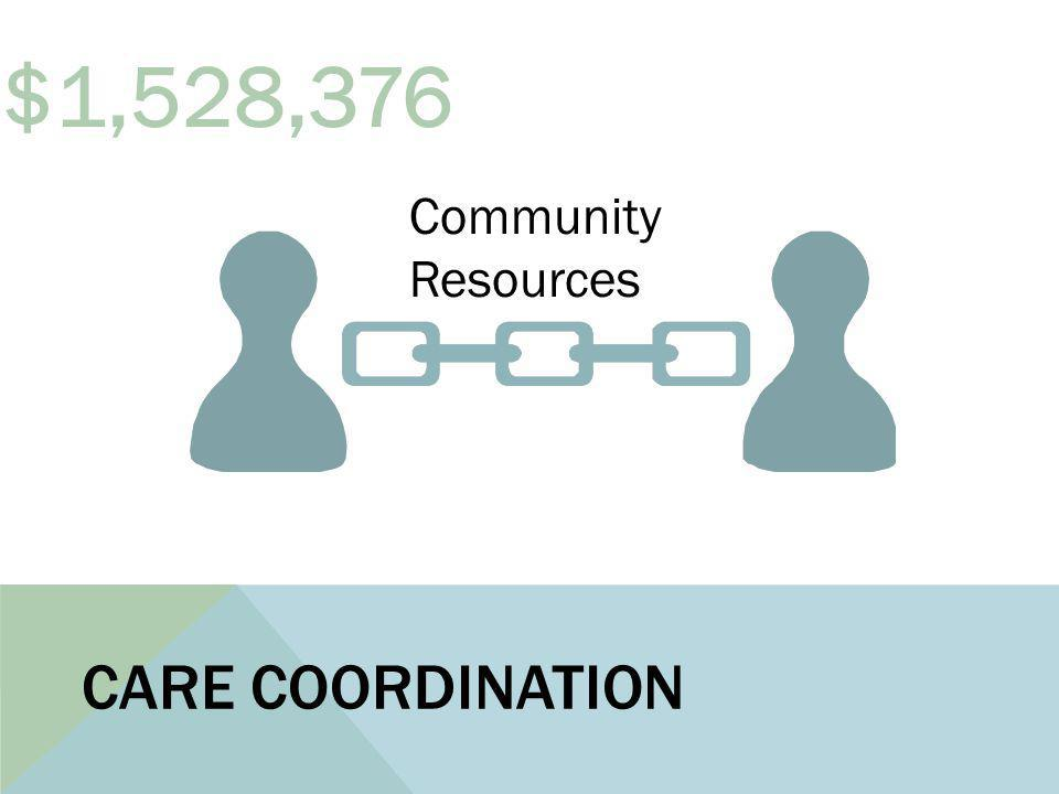 CARE COORDINATION $1,528,376 Community Resources