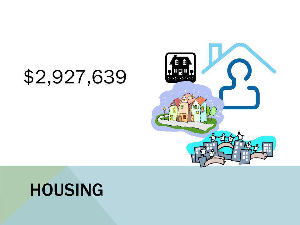 HOUSING $2,927,639