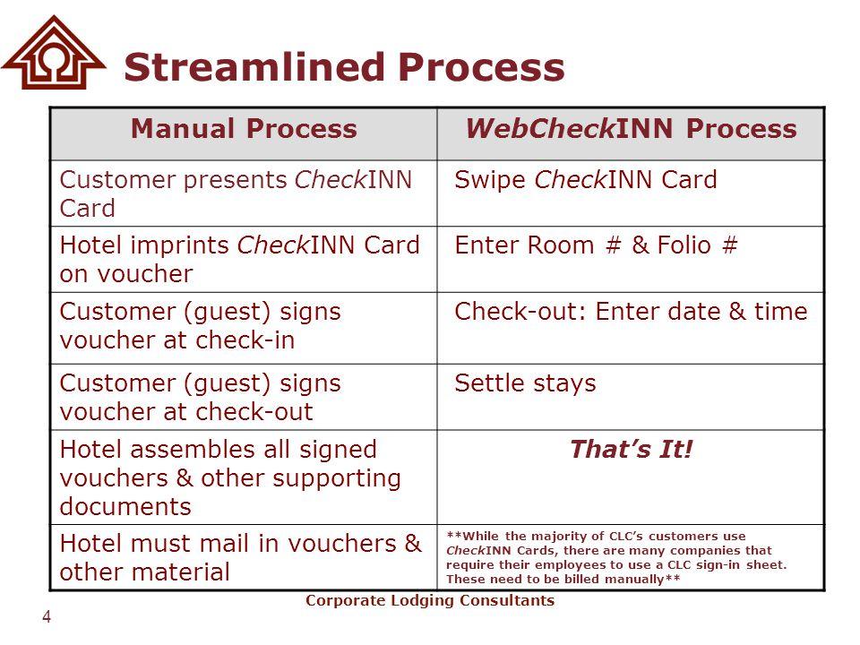 4 Corporate Lodging Consultants Streamlined Process Manual ProcessWebCheckINN Process Customer presents CheckINN Card Swipe CheckINN Card Hotel imprin