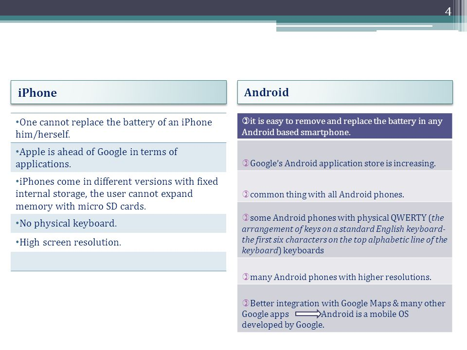 iPhone Android One cannot replace the battery of an iPhone him/herself.