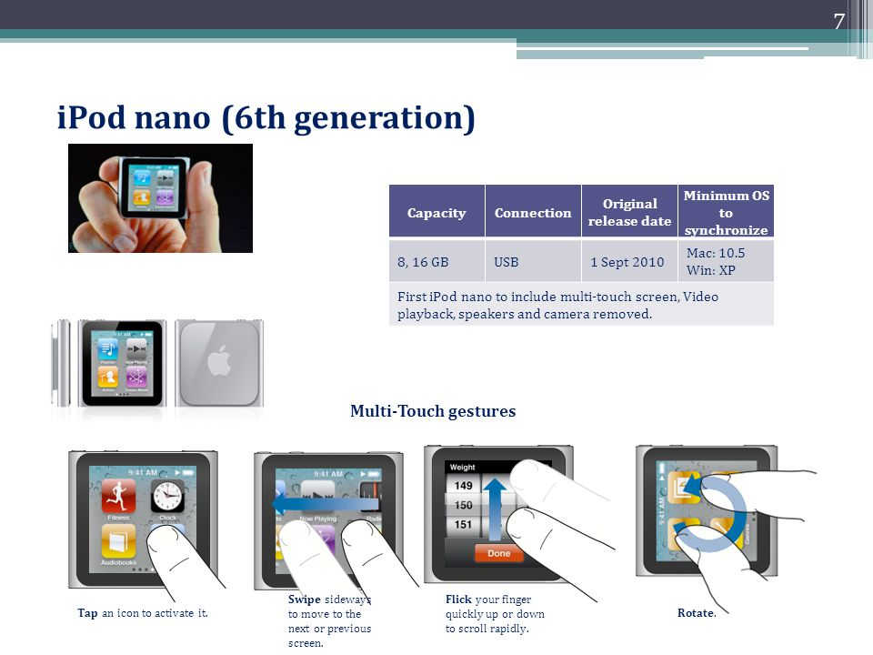 iPadlaptop iPad is a tablet PC, with the size & weight roughly between smartphones & laptops.