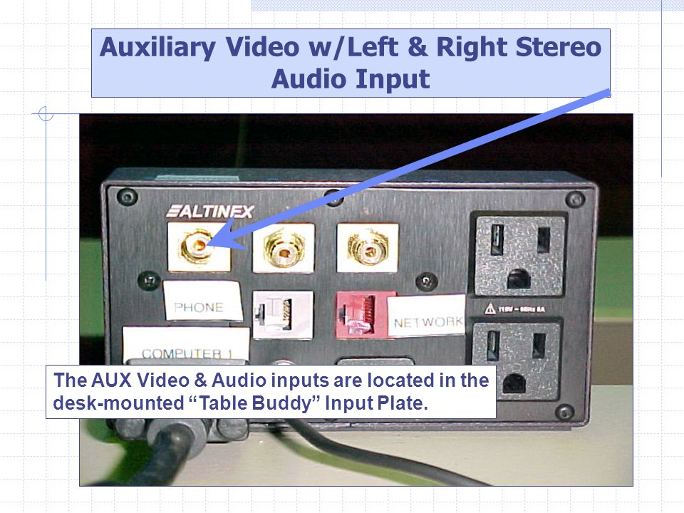 "Auxiliary Video w/Left & Right Stereo Audio Input The AUX Video & Audio inputs are located in the desk-mounted ""Table Buddy"" Input Plate."