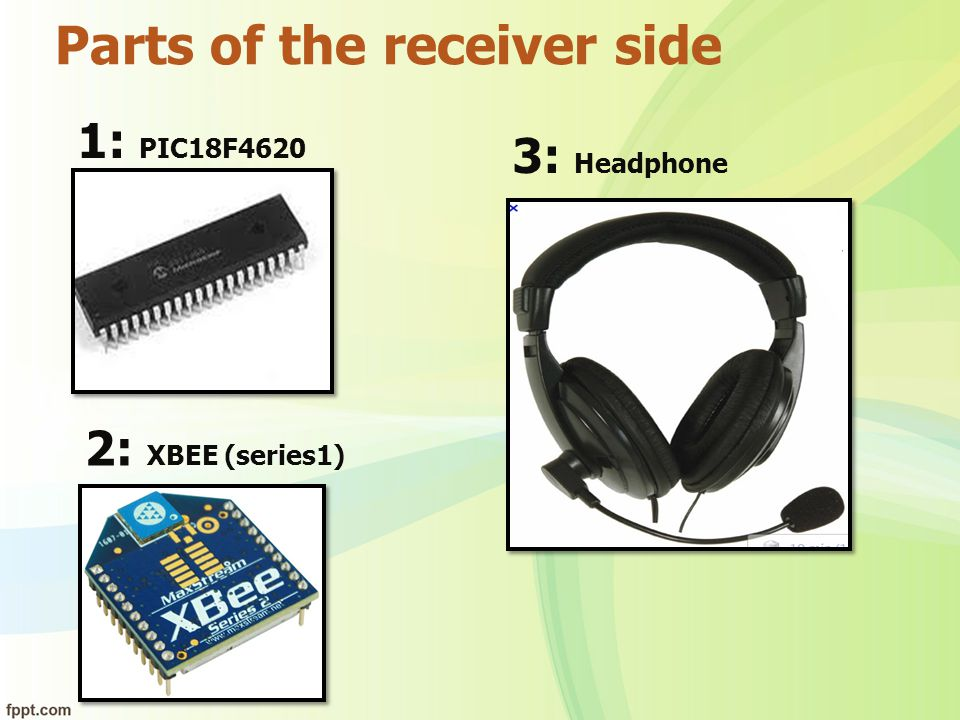 Parts of the receiver side 1: PIC18F4620 3: Headphone 2: XBEE (series1)