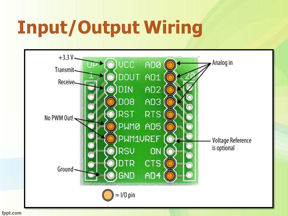 Input/Output Wiring