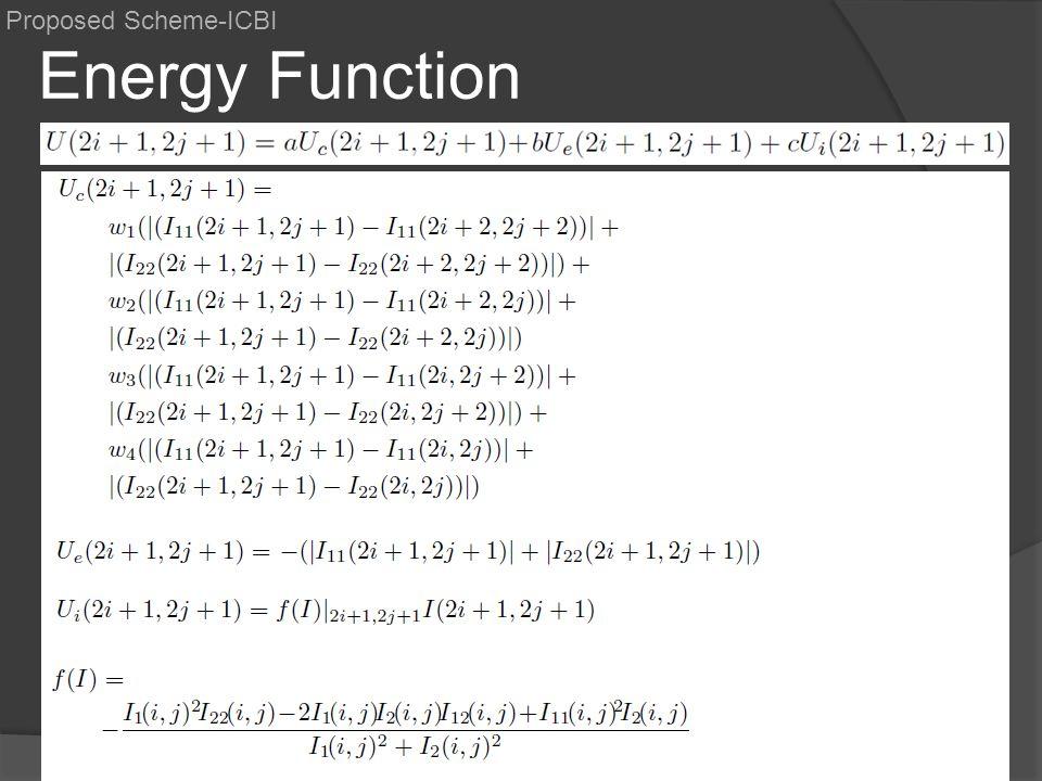 Energy Function Proposed Scheme-ICBI