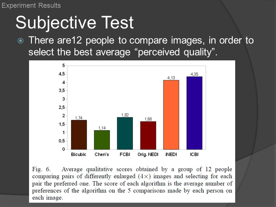 """Subjective Test  There are12 people to compare images, in order to select the best average """"perceived quality"""". Experiment Results"""