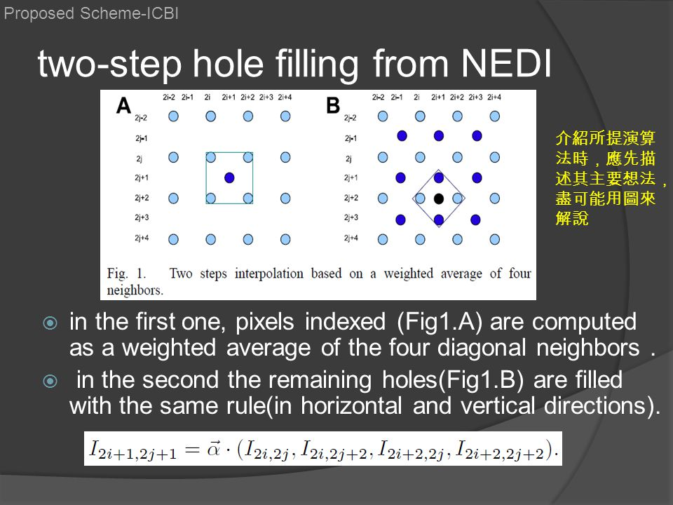 two-step hole filling from NEDI  in the first one, pixels indexed (Fig1.A) are computed as a weighted average of the four diagonal neighbors.  in th