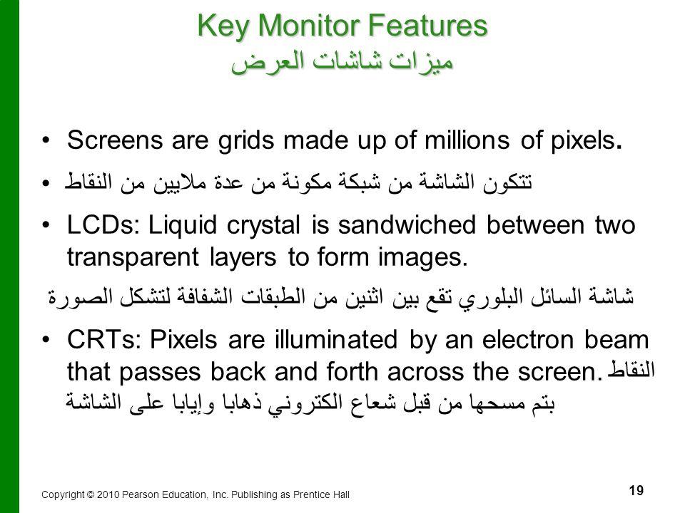 19 Key Monitor Features ميزات شاشات العرض Screens are grids made up of millions of pixels. تتكون الشاشة من شبكة مكونة من عدة ملايين من النقاط LCDs: Li