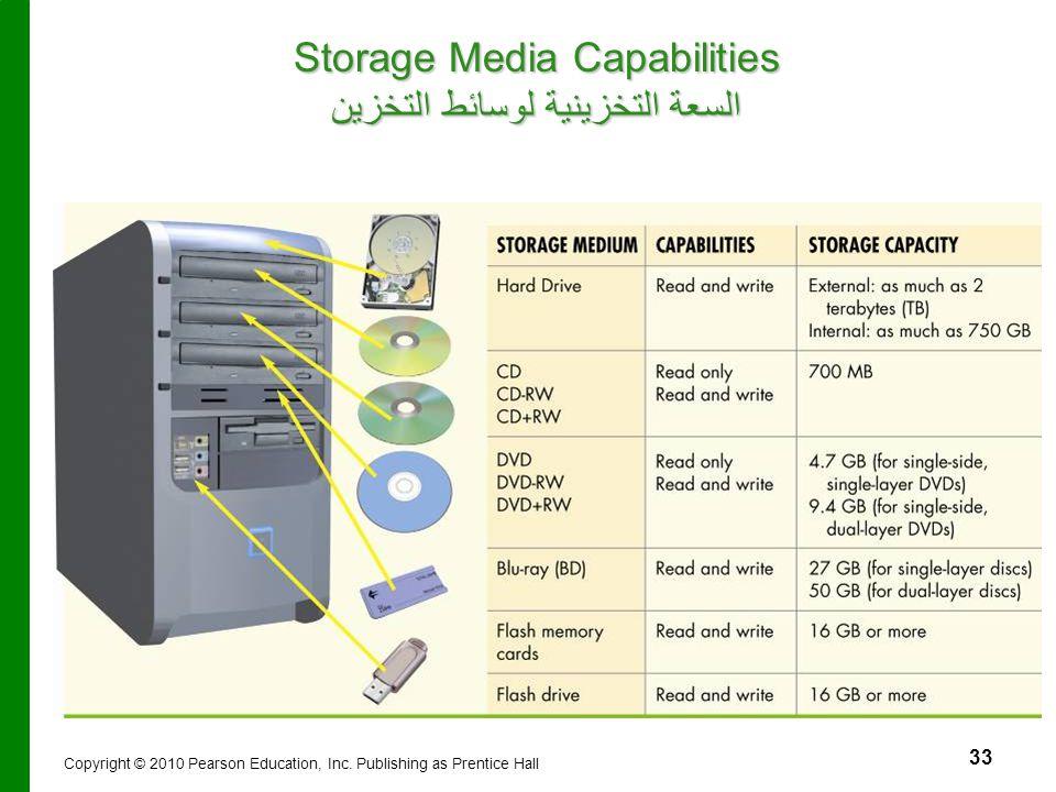 33 Storage Media Capabilities السعة التخزينية لوسائط التخزين Copyright © 2010 Pearson Education, Inc. Publishing as Prentice Hall