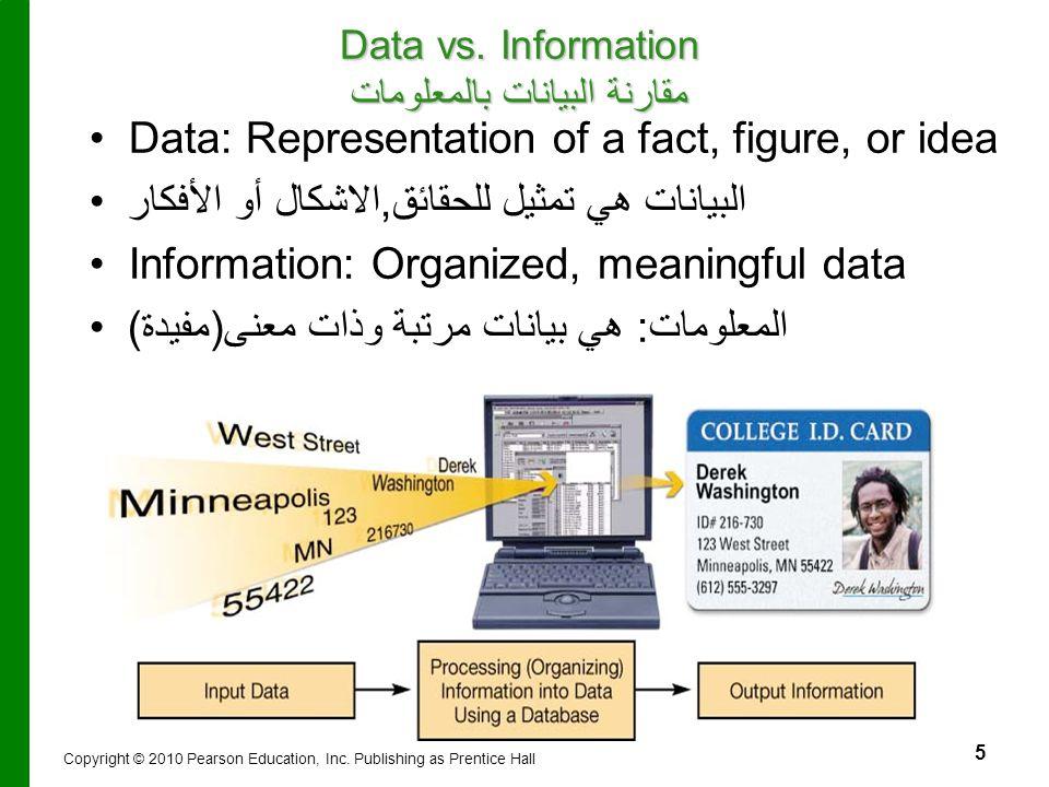 5 Data vs. Information مقارنة البيانات بالمعلومات Data: Representation of a fact, figure, or idea البيانات هي تمثيل للحقائق,الاشكال أو الأفكار Informa