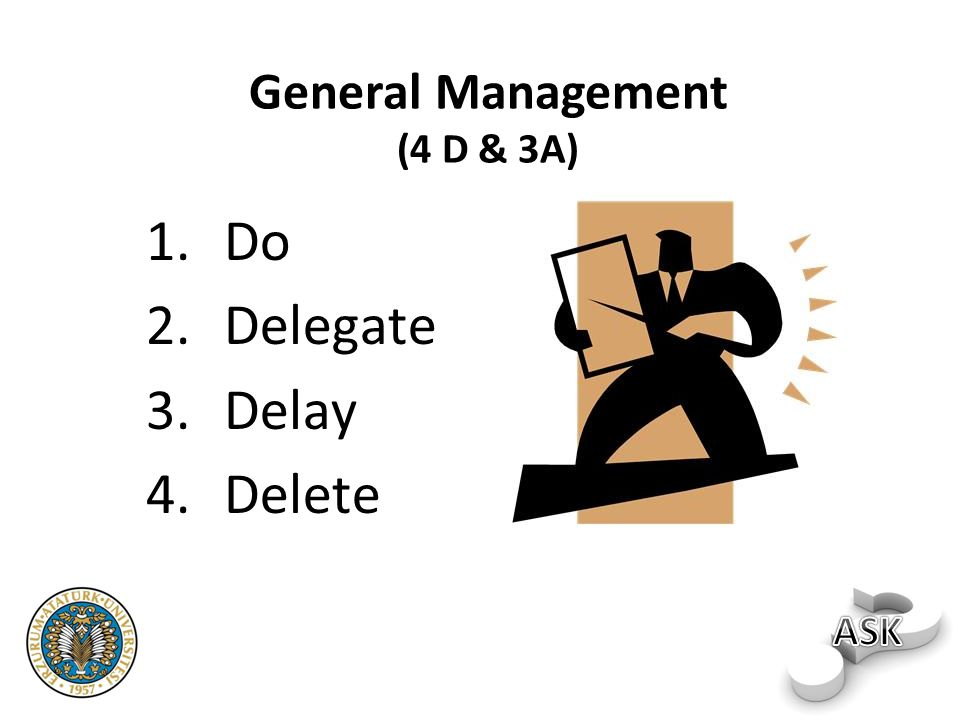 General Management (4 D & 3A) 1.Do 2.Delegate 3.Delay 4.Delete