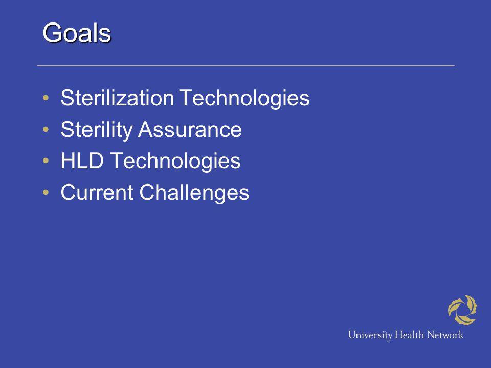 Goals Sterilization Technologies Sterility Assurance HLD Technologies Current Challenges