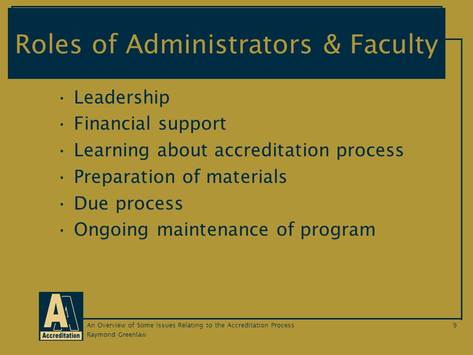 Raymond Greenlaw An Overview of Some Issues Relating to the Accreditation Process9 Roles of Administrators & Faculty Leadership Financial support Learning about accreditation process Preparation of materials Due process Ongoing maintenance of program