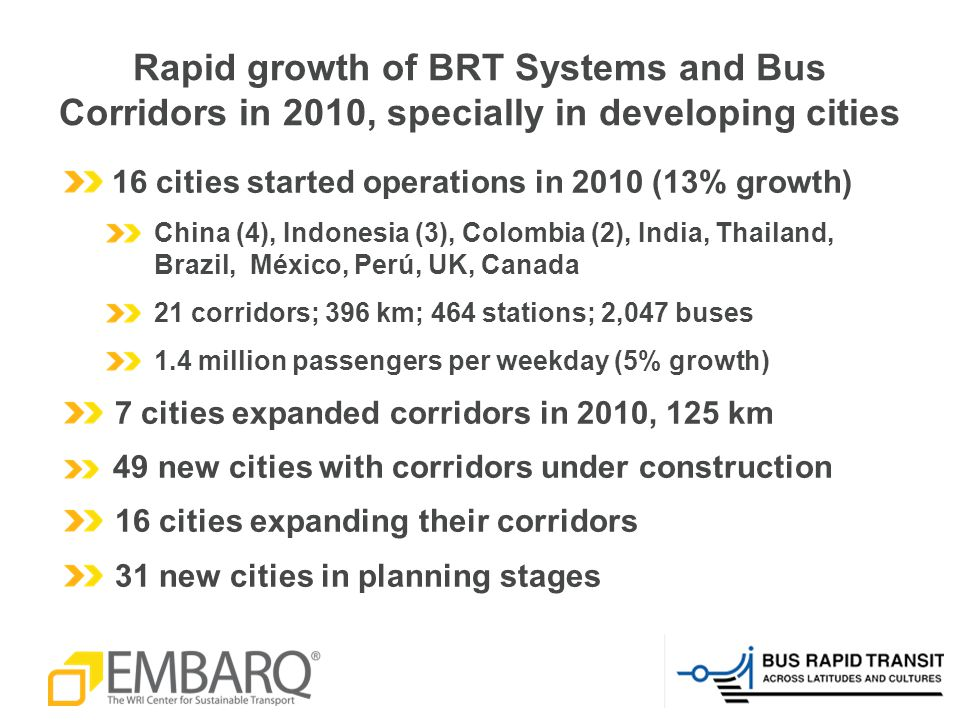Rapid growth of BRT Systems and Bus Corridors in 2010, specially in developing cities 16 cities started operations in 2010 (13% growth) China (4), Indonesia (3), Colombia (2), India, Thailand, Brazil, México, Perú, UK, Canada 21 corridors; 396 km; 464 stations; 2,047 buses 1.4 million passengers per weekday (5% growth) 7 cities expanded corridors in 2010, 125 km 49 new cities with corridors under construction 16 cities expanding their corridors 31 new cities in planning stages