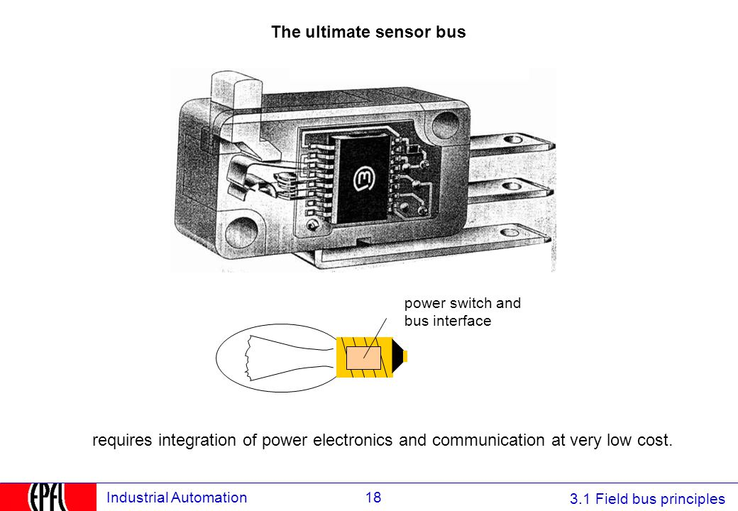 3.1 Field bus principles 18Industrial Automation requires integration of power electronics and communication at very low cost. The ultimate sensor bus
