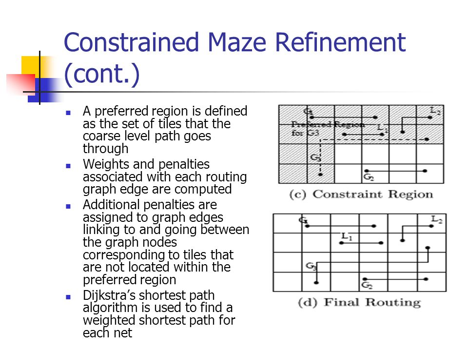 Constrained Maze Refinement (cont.) A preferred region is defined as the set of tiles that the coarse level path goes through Weights and penalties associated with each routing graph edge are computed Additional penalties are assigned to graph edges linking to and going between the graph nodes corresponding to tiles that are not located within the preferred region Dijkstra's shortest path algorithm is used to find a weighted shortest path for each net