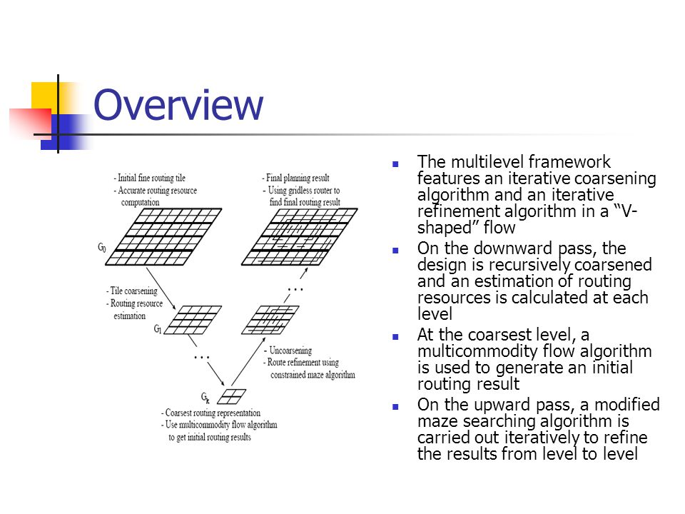 Overview The multilevel framework features an iterative coarsening algorithm and an iterative refinement algorithm in a V- shaped flow On the downward pass, the design is recursively coarsened and an estimation of routing resources is calculated at each level At the coarsest level, a multicommodity flow algorithm is used to generate an initial routing result On the upward pass, a modified maze searching algorithm is carried out iteratively to refine the results from level to level