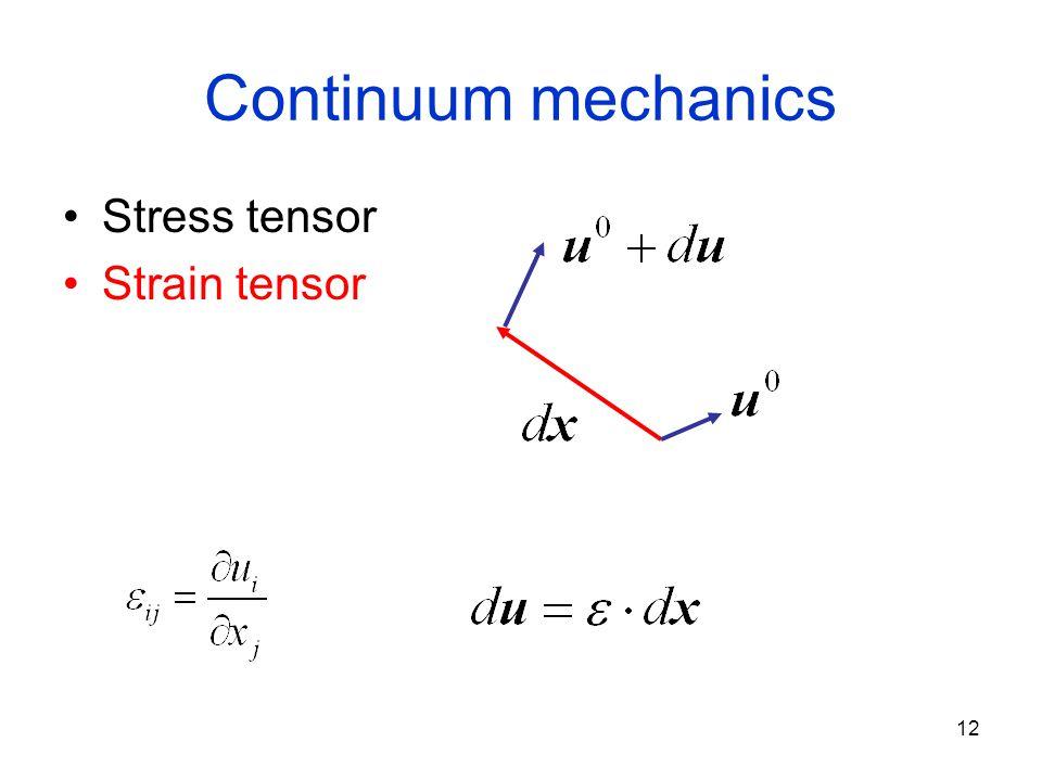 12 Continuum mechanics Stress tensor Strain tensor