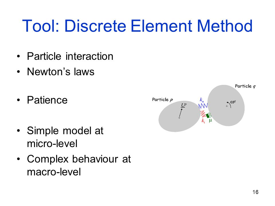 16 Tool: Discrete Element Method Particle interaction Newton's laws Patience Simple model at micro-level Complex behaviour at macro-level