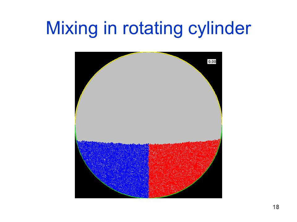 18 Mixing in rotating cylinder