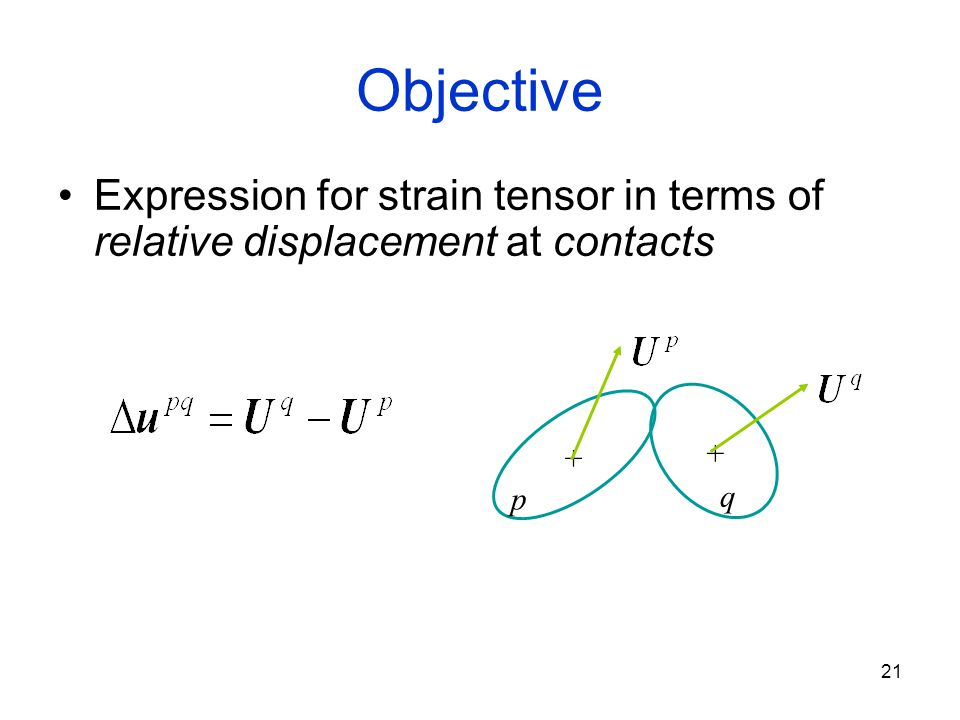 21 Objective Expression for strain tensor in terms of relative displacement at contacts + + q p