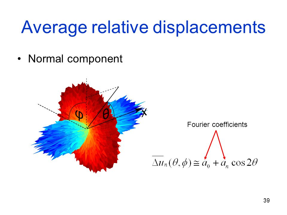 39 Average relative displacements Normal component Fourier coefficients