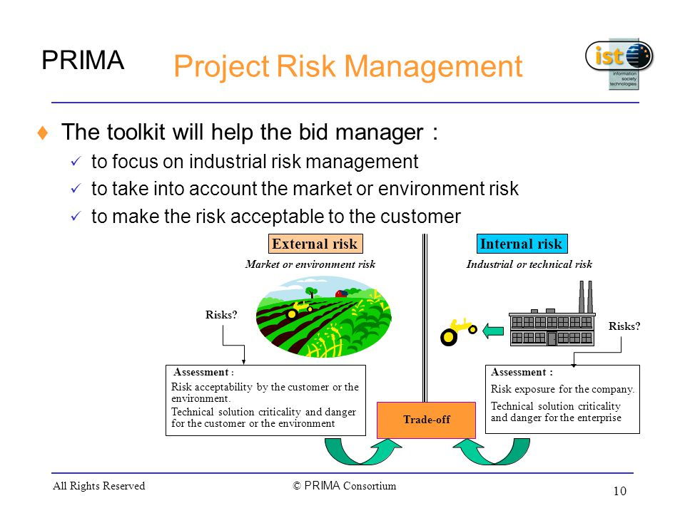 PRIMA © PRIMA Consortium All Rights Reserved 10 Project Risk Management  The toolkit will help the bid manager : to focus on industrial risk management to take into account the market or environment risk to make the risk acceptable to the customer External risk Market or environment risk Assessment : Risk exposure for the company.