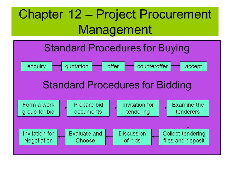 3. Solicitation Planning –To seek to obtain with enquiry, quotation, offer and counteroffer –Preparing documents needed for procurement Inputs –Procur