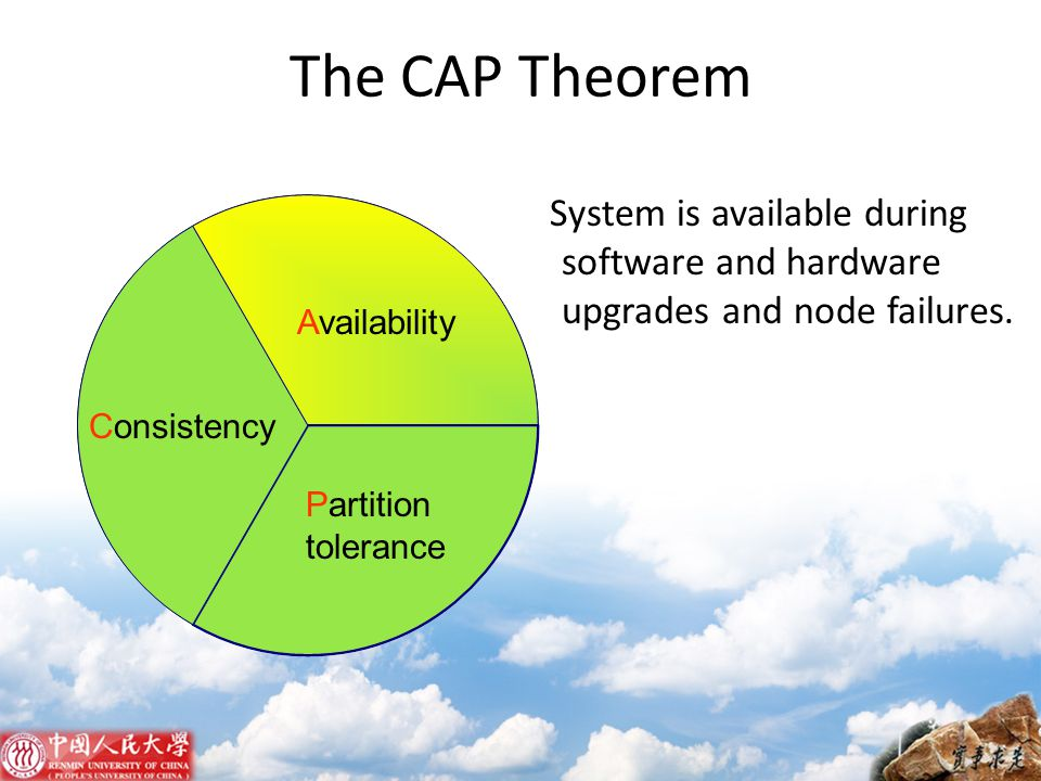 The CAP Theorem System is available during software and hardware upgrades and node failures. Consistency Partition tolerance Availability