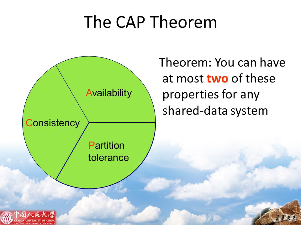 The CAP Theorem Theorem: You can have at most two of these properties for any shared-data system Consistency Partition tolerance Availability