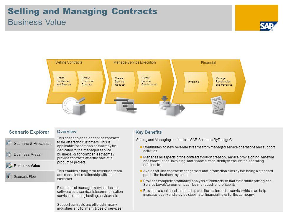 Scenario & Processes Business Areas Business Value Scenario Flow Selling and Managing Contracts Business Value Overview This scenario enables service
