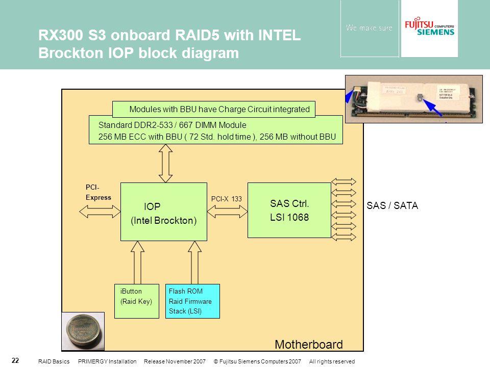 RAID Basics PRIMERGY Installation Release November 2007 © Fujitsu Siemens Computers 2007 All rights reserved 22 SAS / SATA Motherboard Flash ROM Raid Firmware Stack (LSI) iButton (Raid Key) IOP (Intel Brockton) SAS Ctrl.
