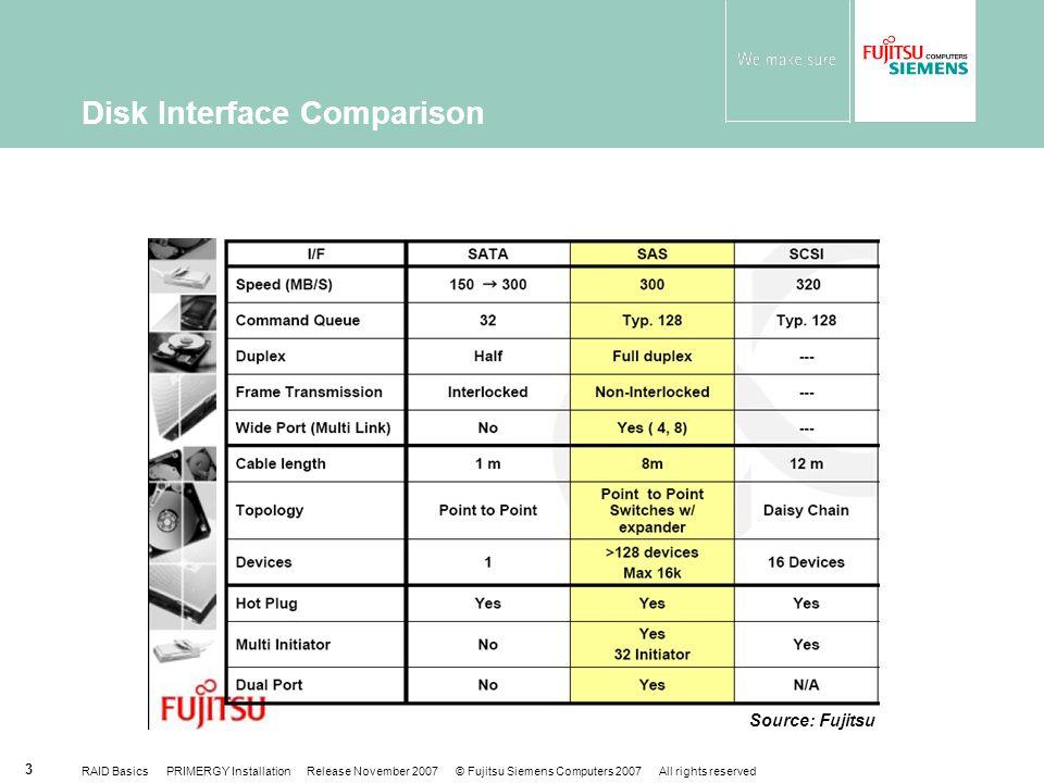 RAID Basics PRIMERGY Installation Release November 2007 © Fujitsu Siemens Computers 2007 All rights reserved 3 Disk Interface Comparison Source: Fujitsu