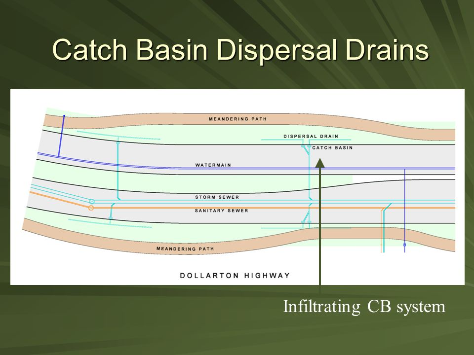 Catch Basin Dispersal Drains Infiltrating CB system