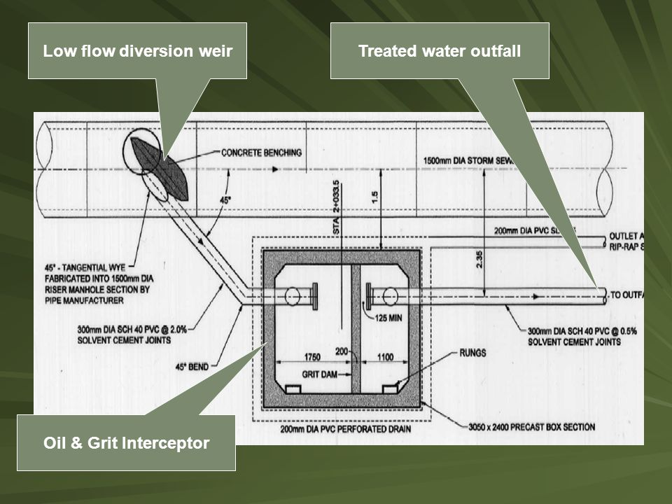 Low flow diversion weir Oil & Grit Interceptor Treated water outfall