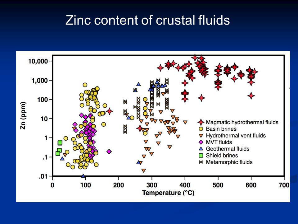 Zinc content of crustal fluids