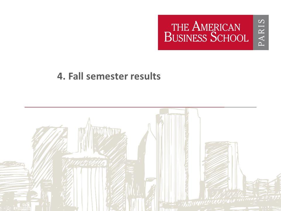 4. Fall semester results