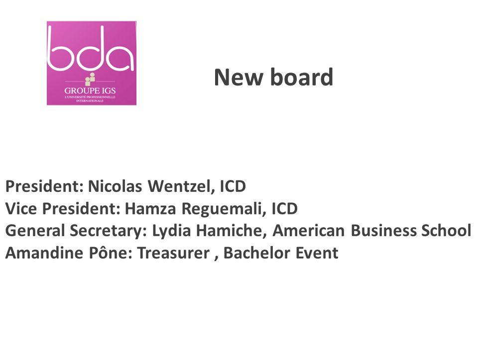 President: Nicolas Wentzel, ICD Vice President: Hamza Reguemali, ICD General Secretary: Lydia Hamiche, American Business School Amandine Pône: Treasurer, Bachelor Event New board