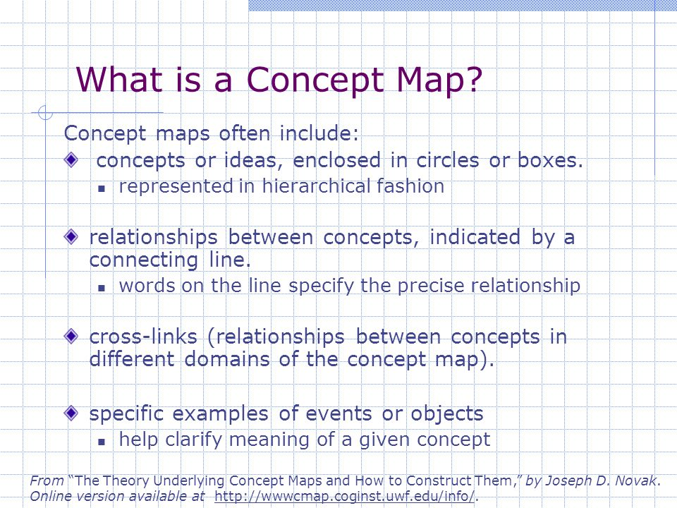 What is a Concept Map.Concept maps often include: concepts or ideas, enclosed in circles or boxes.
