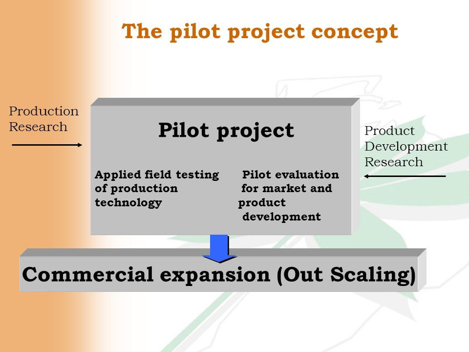Production Research Pilot project Applied field testing Pilot evaluation of production for market and technology product development Commercial expansion (Out Scaling) Product Development Research The pilot project concept