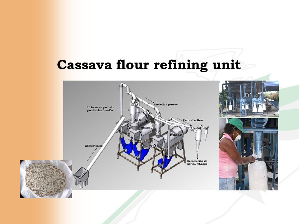 Cassava flour refining unit