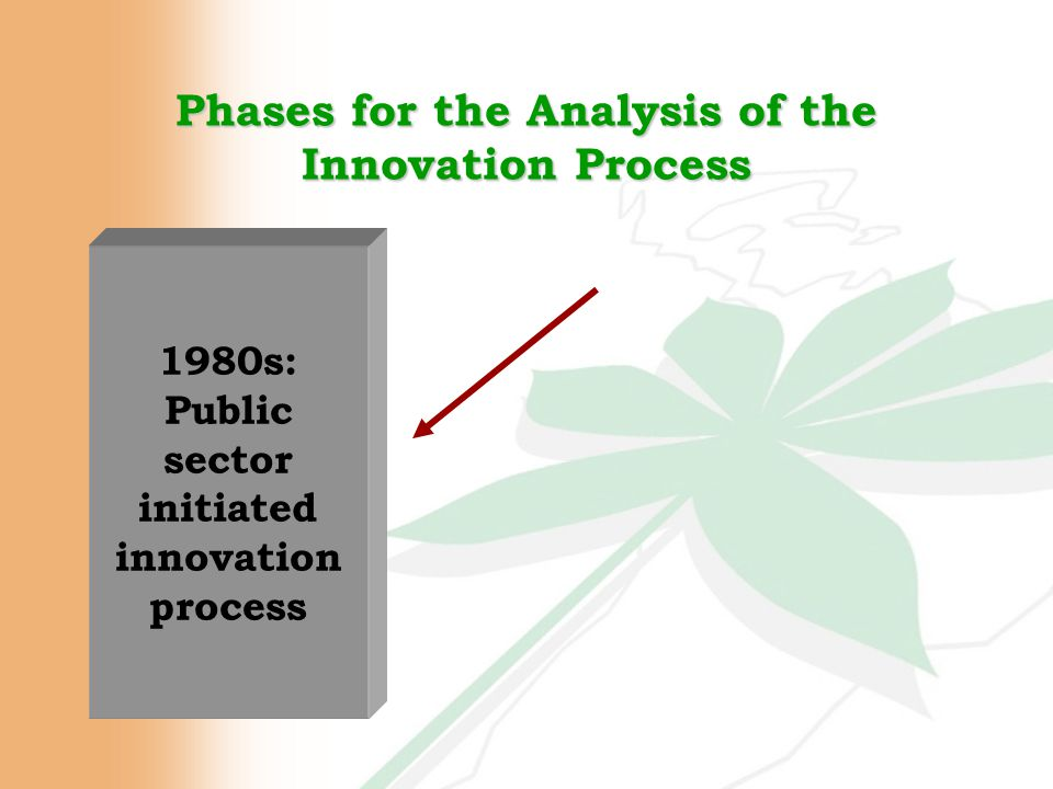 Phases for the Analysis of the Innovation Process 1980s: Public sector initiated innovation process
