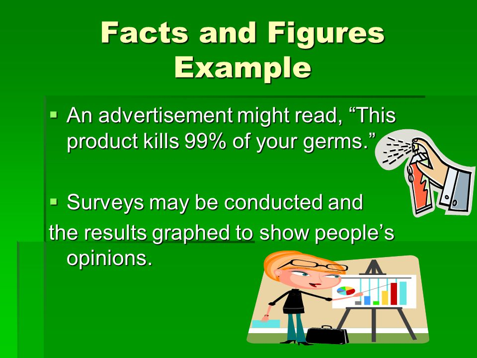"""Facts and Figures Example  An advertisement might read, """"This product kills 99% of your germs.""""  Surveys may be conducted and the results graphed to"""