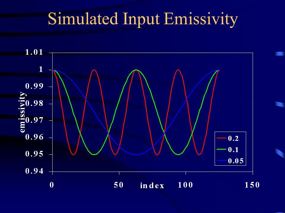 Simulated Input Emissivity