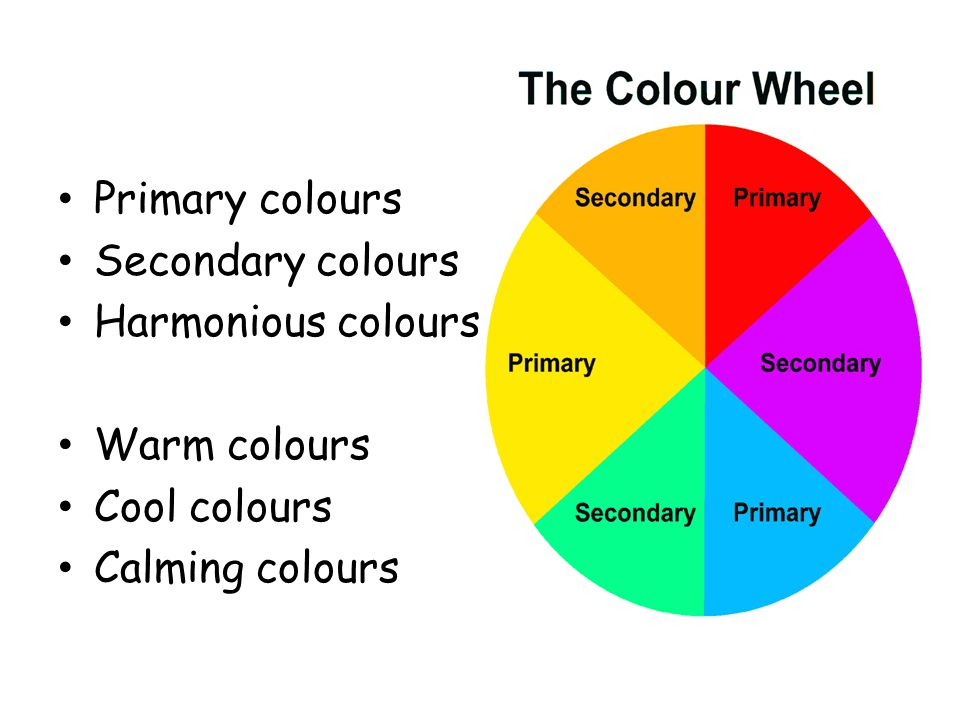 Primary colours Secondary colours Harmonious colours Warm colours Cool colours Calming colours