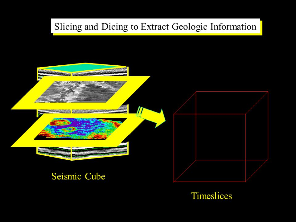 Seismic Cube Slicing and Dicing to Extract Geologic Information Timeslices