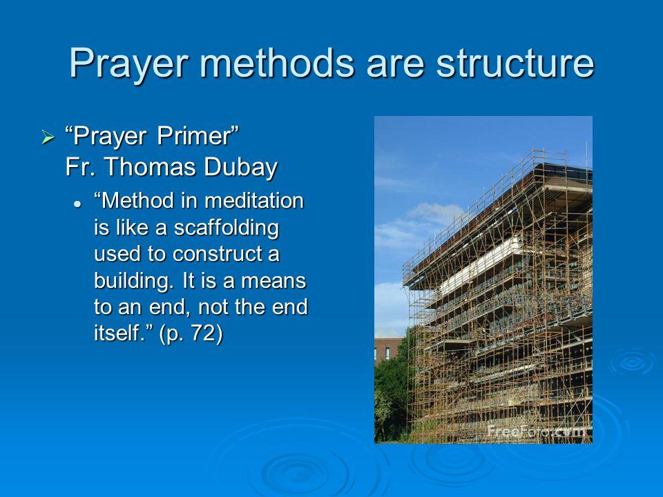  Prayer Primer Fr.