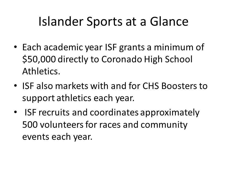 Islander Sports at a Glance Each academic year ISF grants a minimum of $50,000 directly to Coronado High School Athletics.