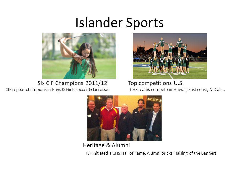 Islander Sports Six CIF Champions 2011/12Top competitions U.S.