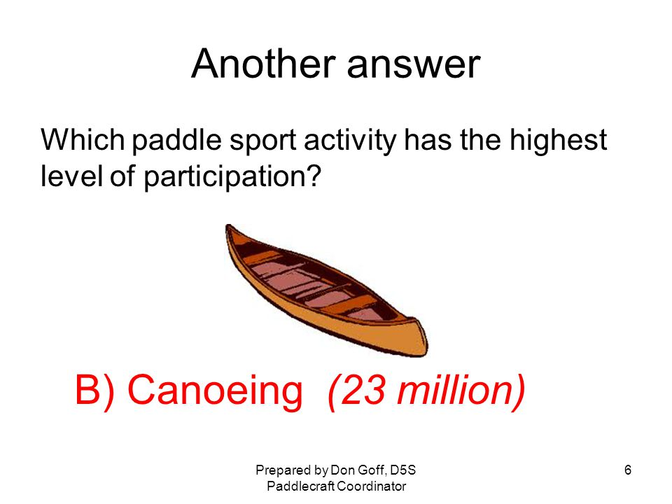 Another Question Which paddle sport activity has the highest level of participation.
